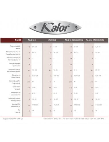 Stufa a pellet ad aria ventilata Kalor Nux 98 8 kw bianca alta efficienza