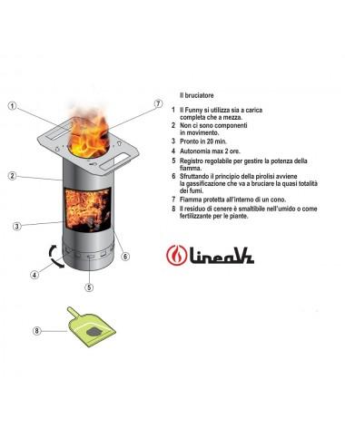 Barbecue a muratura Funny Linea Vz a pellet